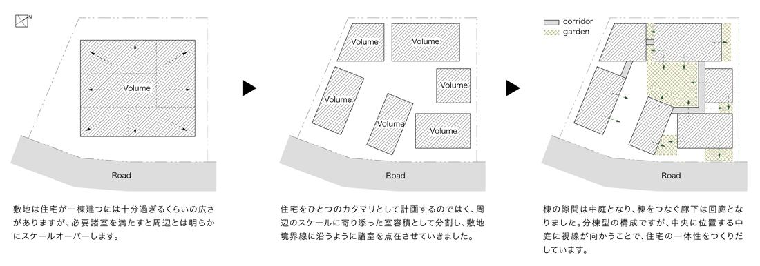周南の家_vol.1